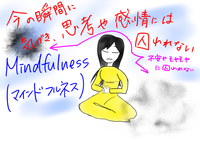 (ABA自閉症療育のエビデンス21)マインドフルネスとメタ分析